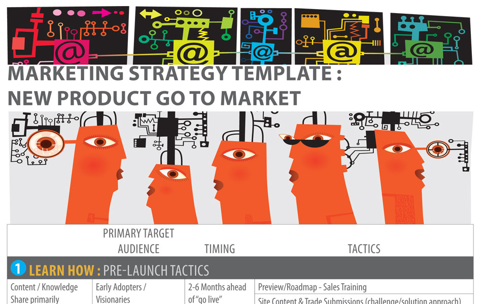 Using A Marketing Strategy Template Based On The Product Adoption Curve